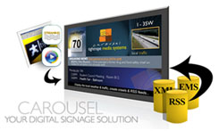 Tightrope Digital Signage
